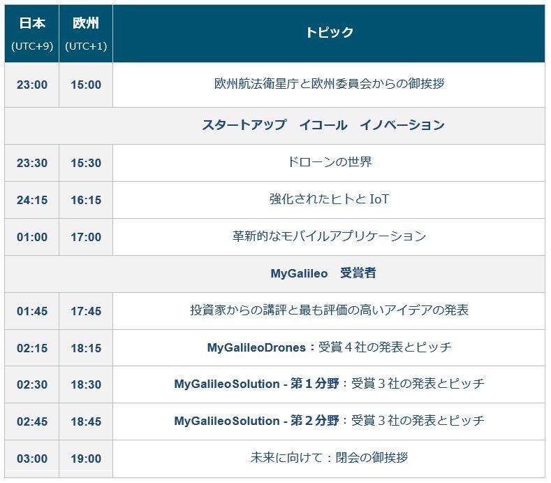 Entrepreneurship Agenda JP